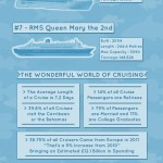 Cruise Industry 2012 (Infographic)